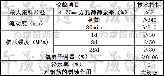 风电基础灌浆砂浆,风电设备基础灌浆,C80灌浆材料